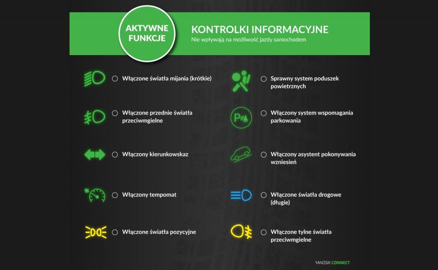 Informacje o aktywnych funkcjach