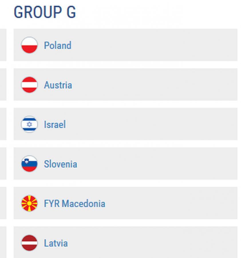 Losowanie Euro 2020: Grupa G