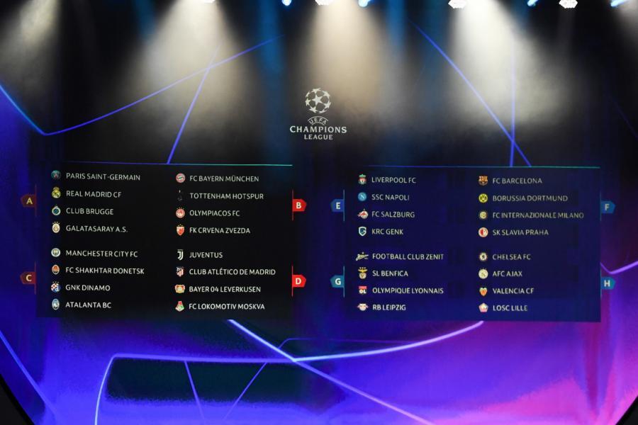 Wyniki losowania fazy grupowej Ligi Mistrzów