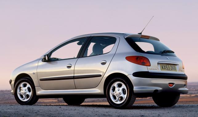 Topnotch Tanie, używane i mało palą. Oto najlepsze samochody na rynku CD03