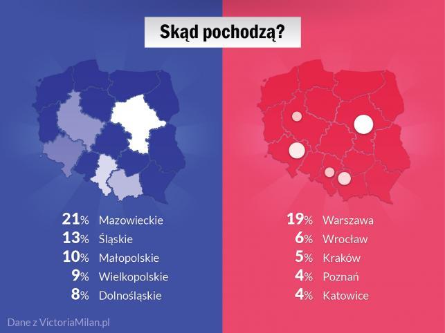 Niewierni w Polsce