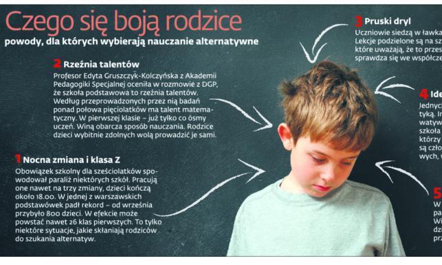 781991ad8f Dlaczego rodzice nie chcą posyłać dzieci do szkoły  Czego się boją  -  Najnowsze informacje i wiadomości ze świata edukacji dziennik.pl