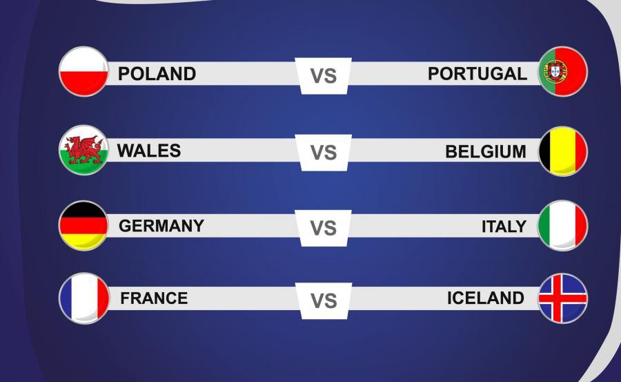 Rozkład ćwierćfinałów Euro 2016