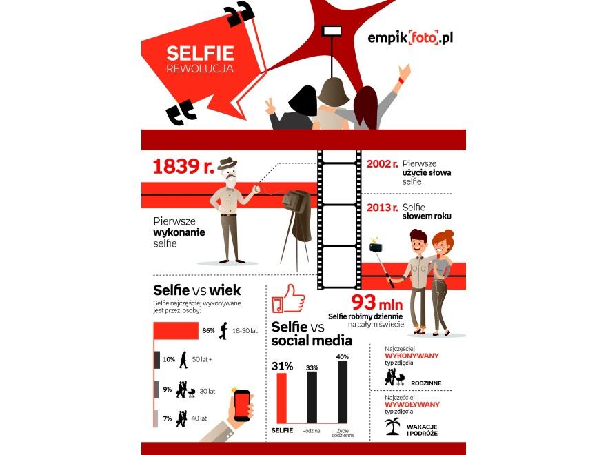 Selfie rewolucja. Infografika